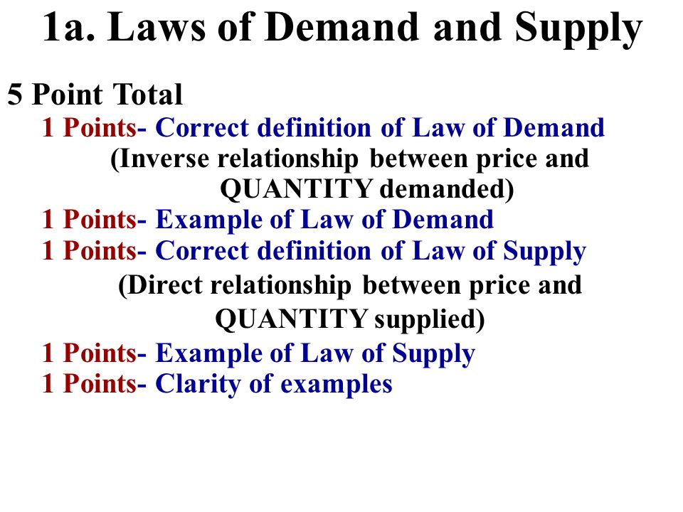 1a. Laws of Demand and Supply