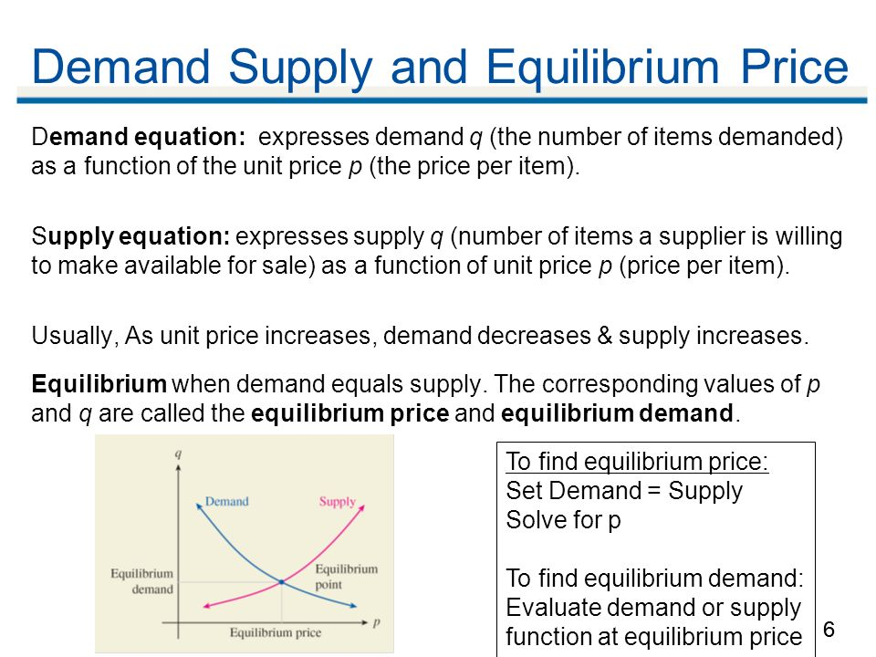 supply and demand models Mba help - economics - supply and demand - indeed, such is the importance of this relationship that the supply and demand model is now one of the most fundamental concepts in economics, and any economics student will need a good understanding of it in order to succeed.