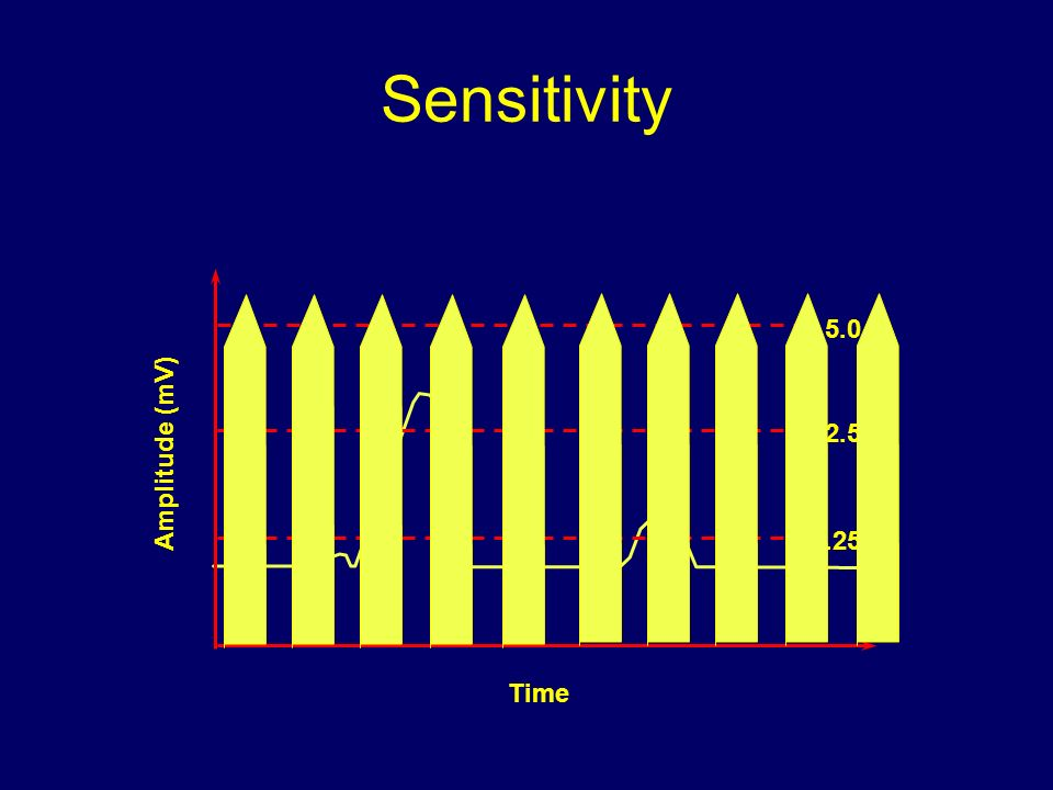 how to play on a higher sensitivity