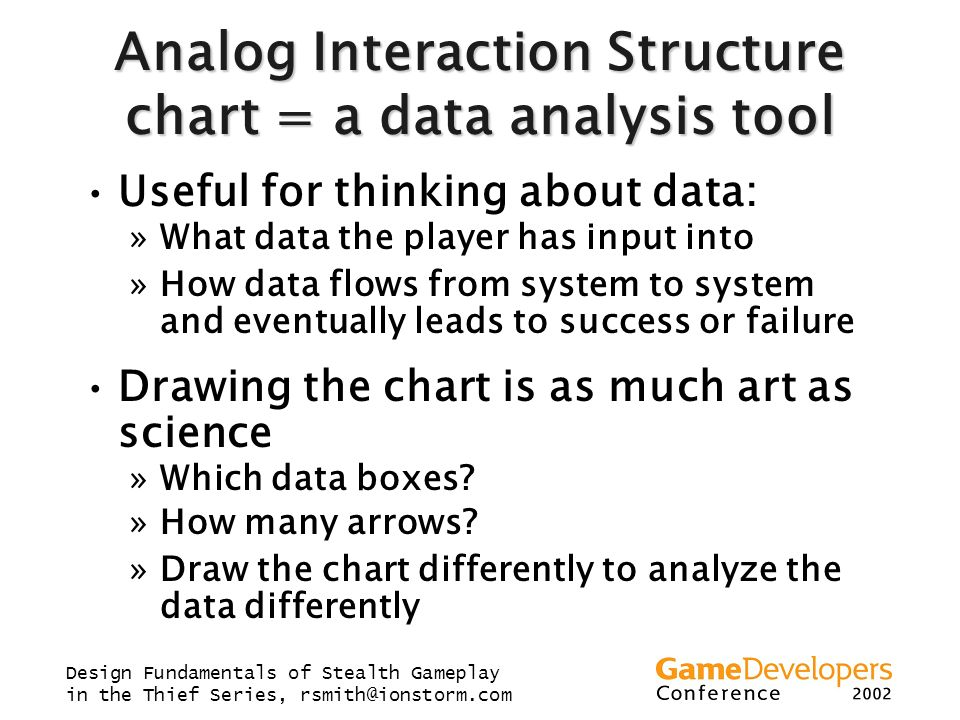 Analog Interaction Structure chart = a data analysis tool