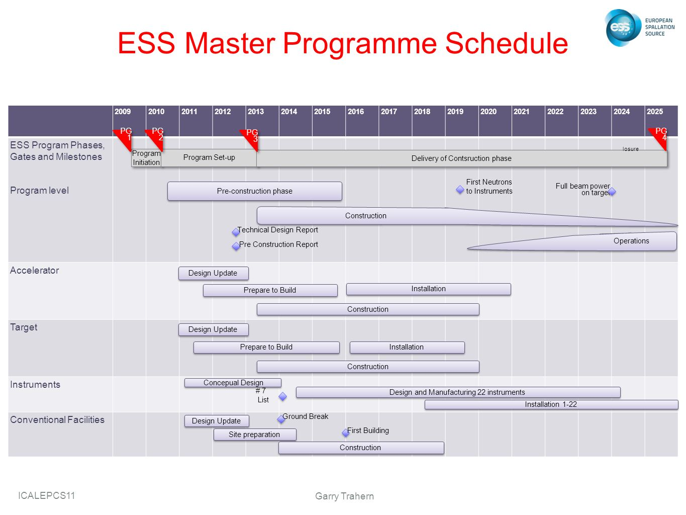 ess exam scheduling system An intelligent, interactive & efficient exam scheduling system (iieess v10) zhu chunbao and tha nu school of engineering, nanyang polytechnic, singapore.