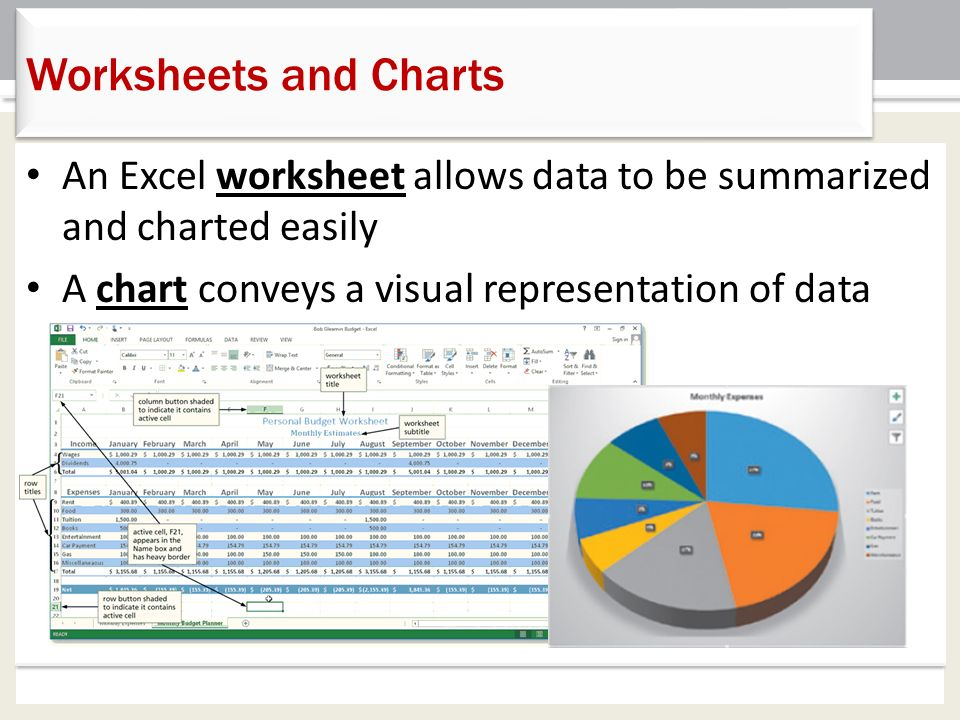 Hidden Object Worksheet Word Chapter  Creating A Worksheet And A Chart  Ppt Video Online Download Singular Plural Nouns Worksheet Pdf with Symmetry Worksheets 4th Grade Worksheets And Charts An Excel Worksheet Allows Data To Be Summarized And  Charted Easily Basic Spelling Worksheets Pdf