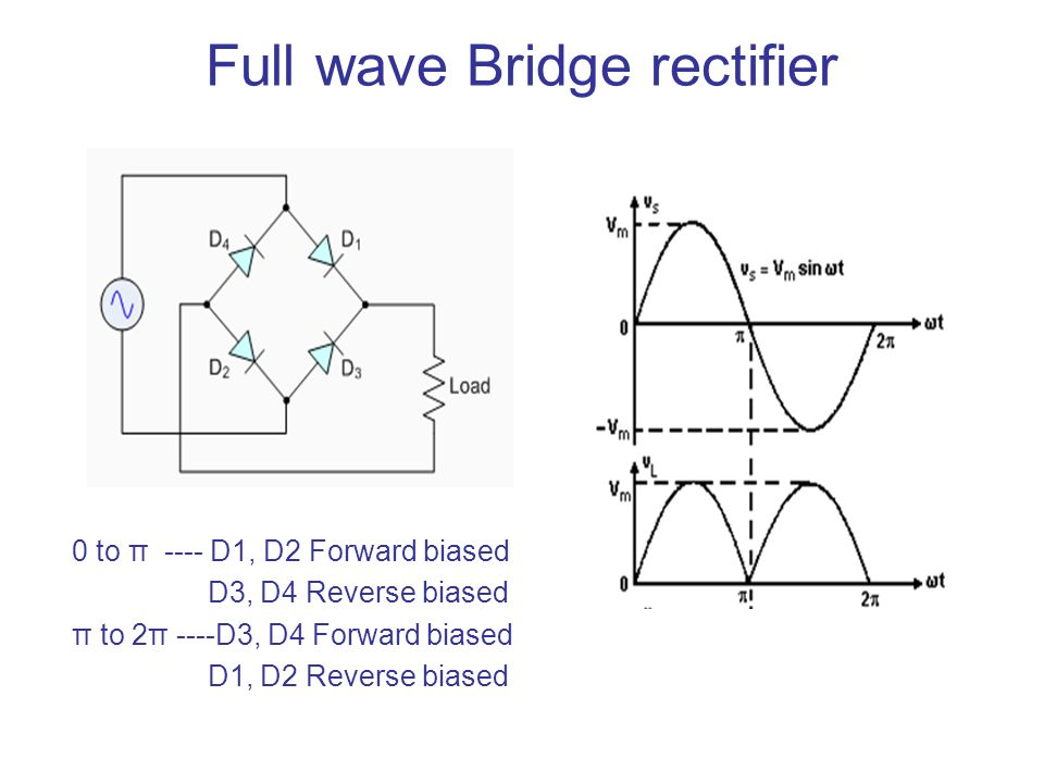 [ Full Wave Bridge Rectifier Ppt ] - Best Free Home Design ...