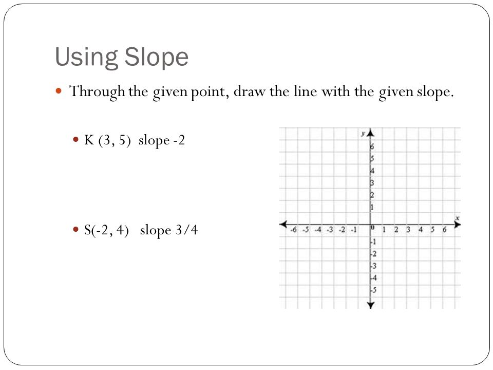 Drawing Lines With Given Intercepts : Drawing lines with given slopes ppt finding slope from