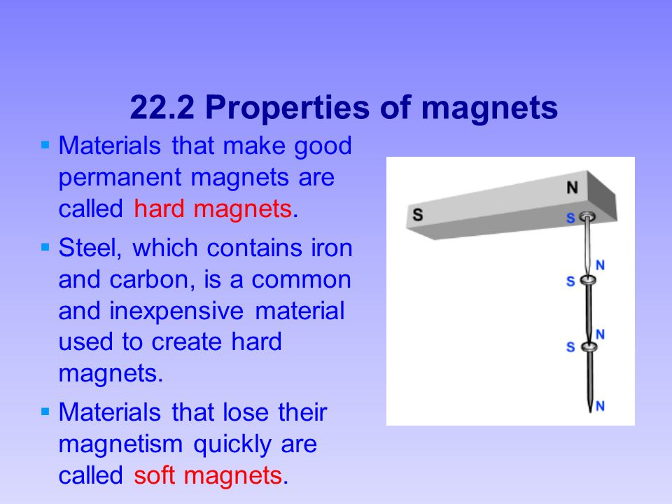 magnetism property of iron Blood contains haemoglobin haemoglobin is an iron (fe) containing protein that transports oxygen around the body from the lungs to where it is needed, like the brain or muscles the structure of the haemoglobin molecule changes slightly depending on whether it is carrying oxygen or not.