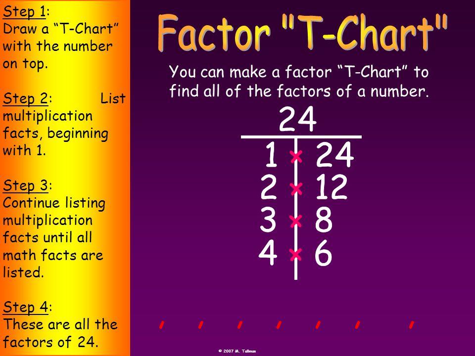 Finding unknown factors worksheet