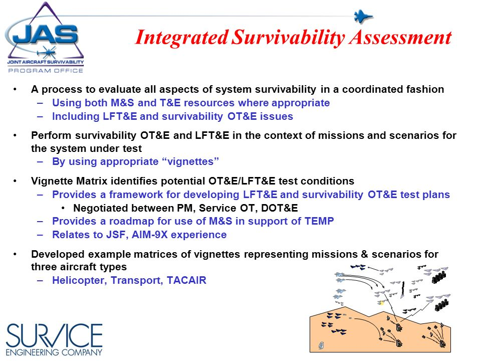 Integrated Survivability Assessment Isa For Ot E Ppt Video Online Download