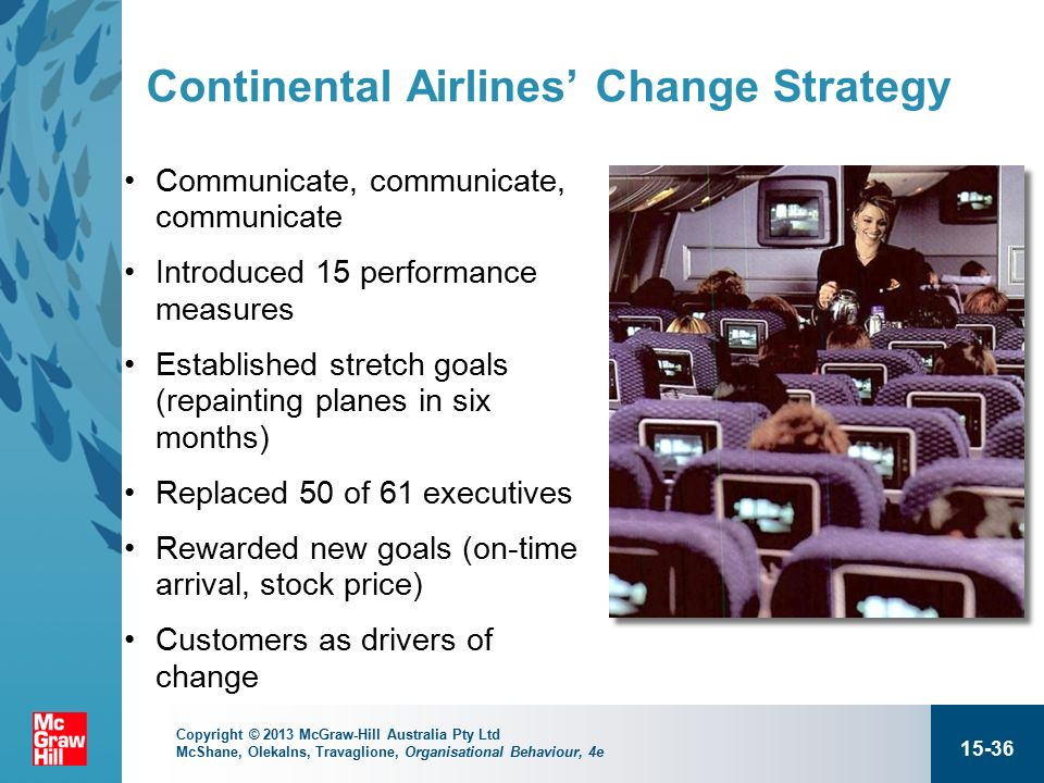 continental airlines strategic analysis Continental airlines - swot analysis company profile is the essential source for top-level company data and information continental airlines - swot.