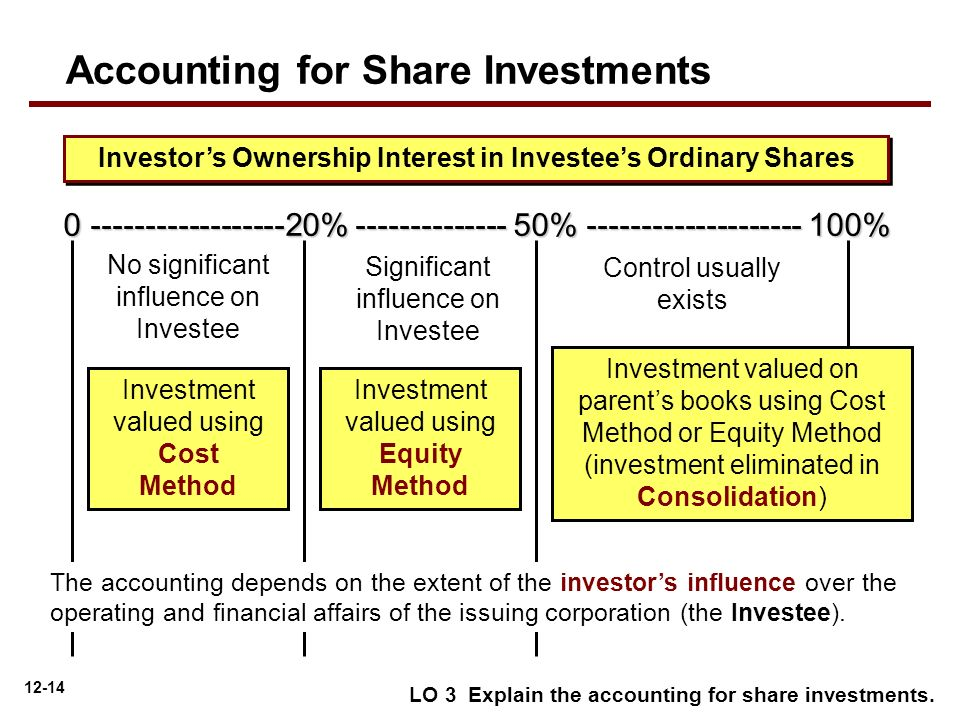 chapter 12 investments Mathematics for business and personal finance chapter 12: investments in this chapter.