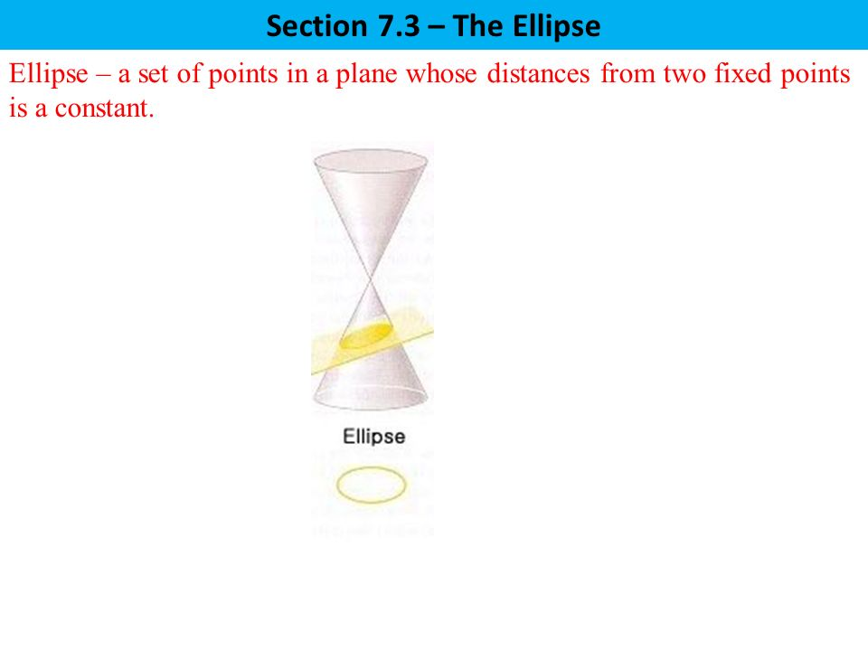 Section 7.3 – The Ellipse Ellipse – a set of points in a plane whose distances from two fixed points is a constant.