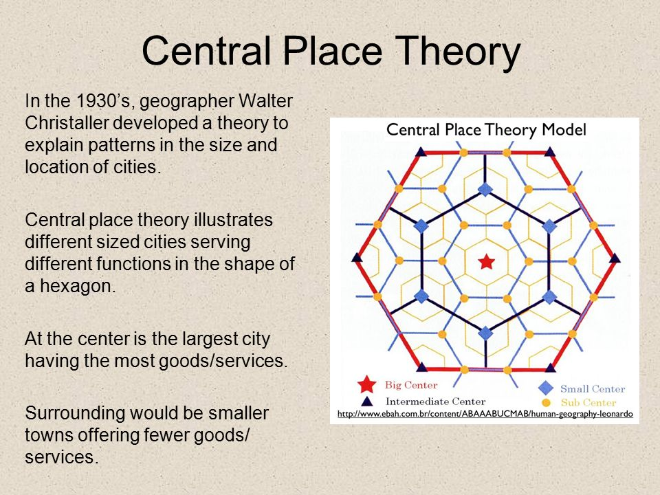 walter christaller and the central place theory cpt She would probably be very happy to direct your interest to the central place  theory (cpt), developed by walter christaller in the 30s.