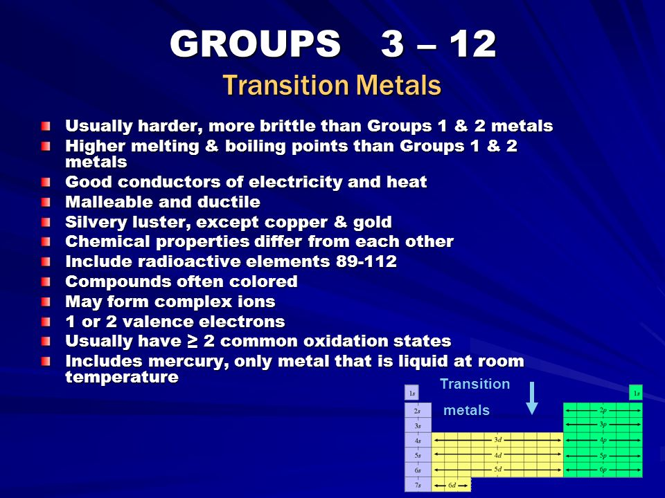 Periodic Table physical properties of elements on the periodic table luster : ELEMENTS: CHEMICAL & PHYSICAL PROPERTIES - ppt video online download