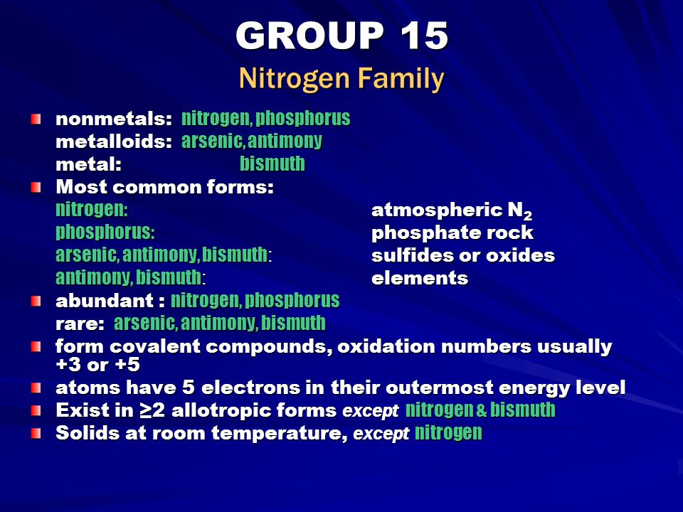 Nitrogen Group Properties 100