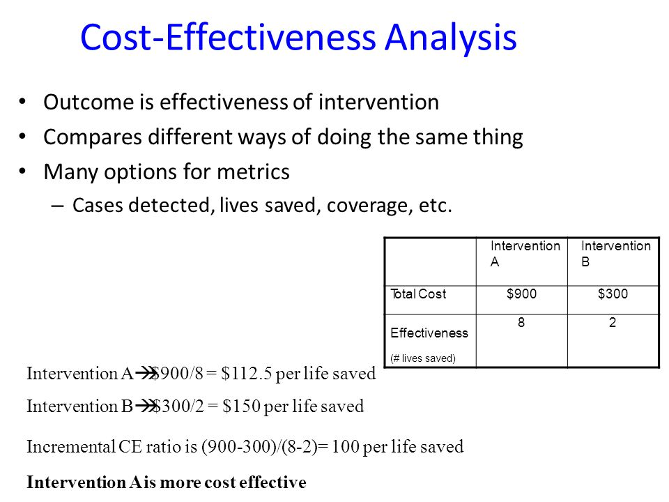 the effectiveness of internet interventions on Effectiveness and cost-effectiveness of an internet intervention for family caregivers of people with dementia: design of a randomized controlled trial.