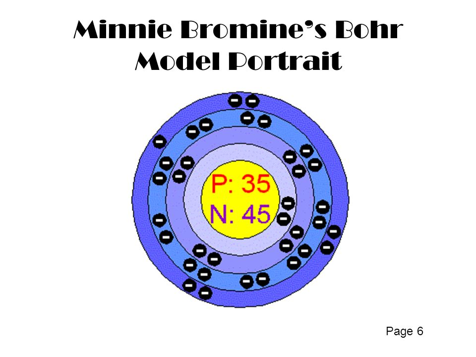 Bohr diagram bromine wiring library sample element baby book ppt video online download rh slideplayer com bohr diagram calcium hydrogen bohr diagram for ccuart Image collections