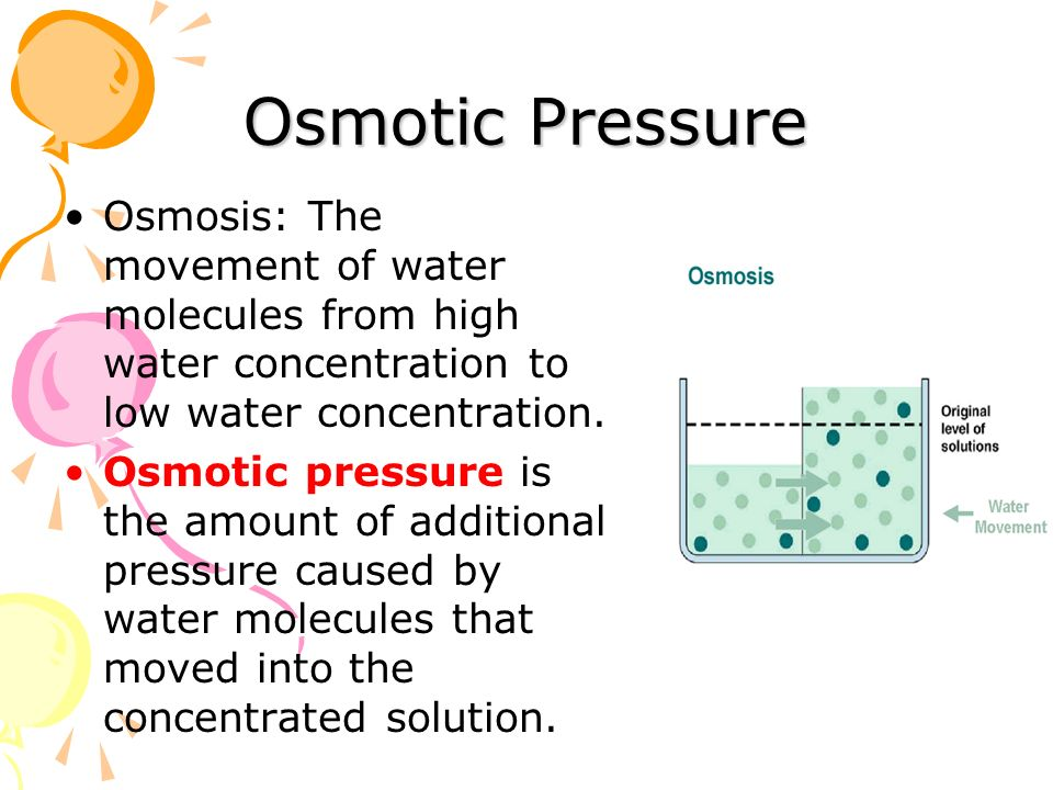 hypothesis for simulating osmotic pressure Where ∆ π is the osmotic pressure difference between the bulk draw solution, π d, and feed solution, π f, which can be calculated from the bulk concentrations of the draw and feed solutions respectively using the van't hoff equation , , ,.