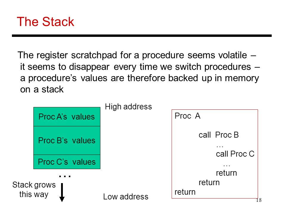 … The Stack The register scratchpad for a procedure seems volatile –