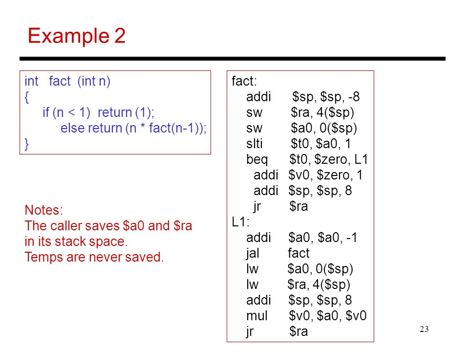 Example 2 int fact (int n) { if (n < 1) return (1);
