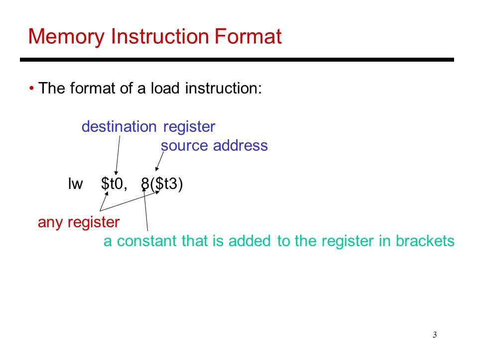 Memory Instruction Format