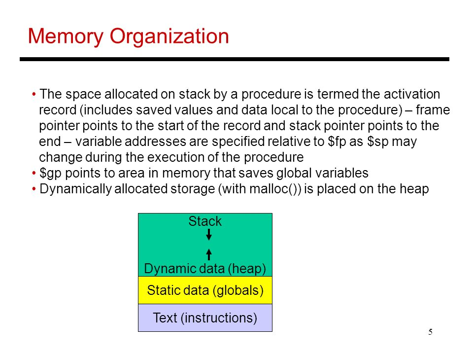 Memory Organization The space allocated on stack by a procedure is termed the activation.
