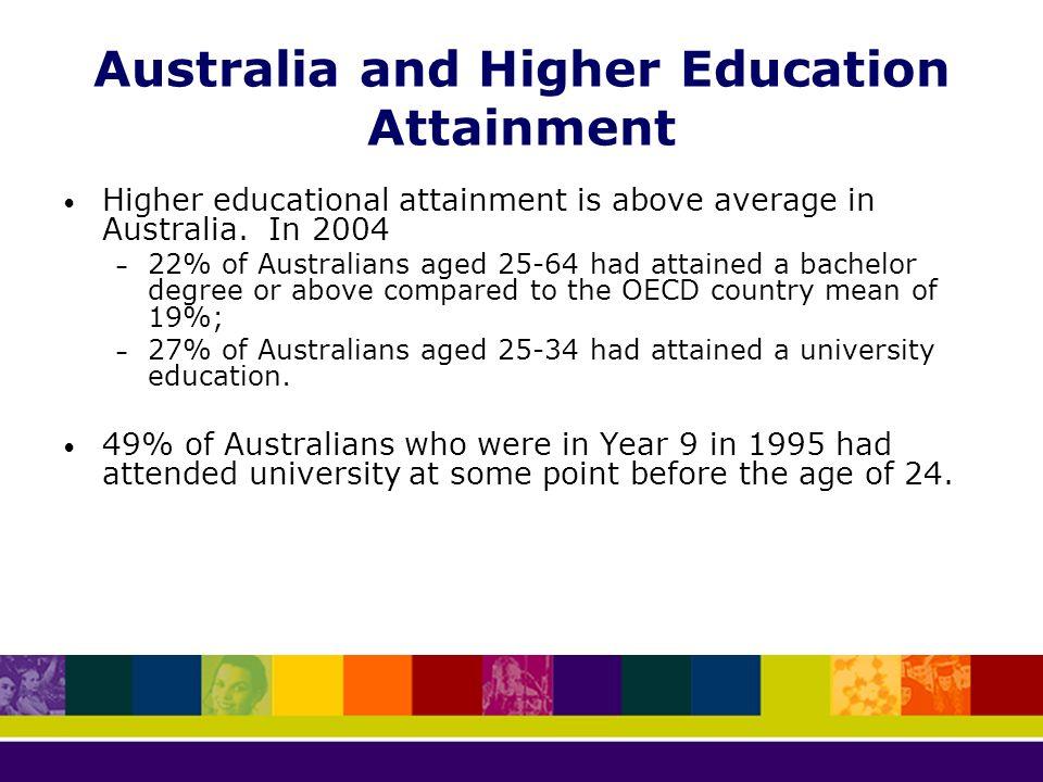 role of education in economic development pdf
