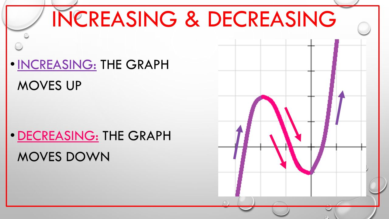 11 Increasing & Decreasing