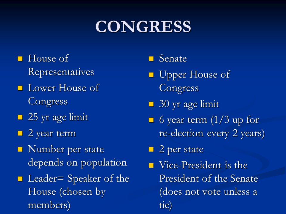 CONGRESS House of Representatives Lower House of Congress