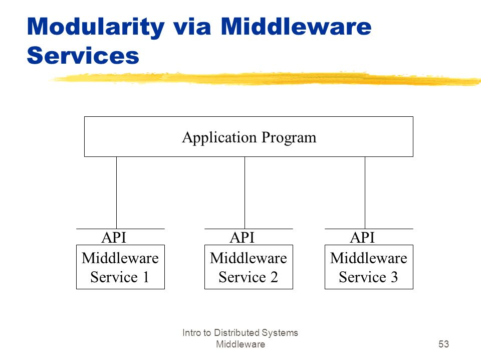 Distributed Systems Middleware - ppt download