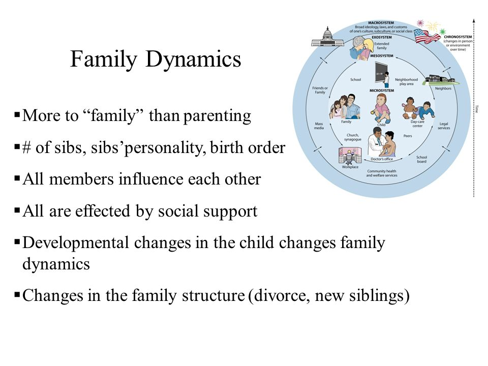 the dynamics of family structure and its Do family changes primarily have short-term impacts on children, or do they also have more enduring impacts how does remarriage affect child outcomes what impact do frequent changes of family structure have on child outcomes what are the mechanisms that link family structure and family.