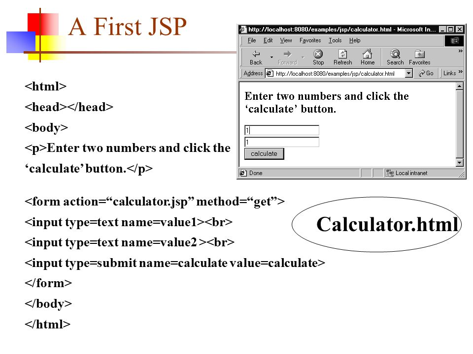 JSP Java Server Pages Apr 3, ppt download
