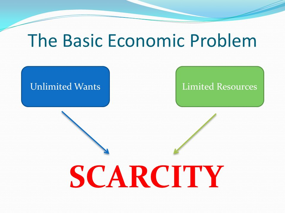 the basic economic problem Learning objectives the problem of unlimited wants and finite resources the  distinction between renewable and non-renewable resources the use of.