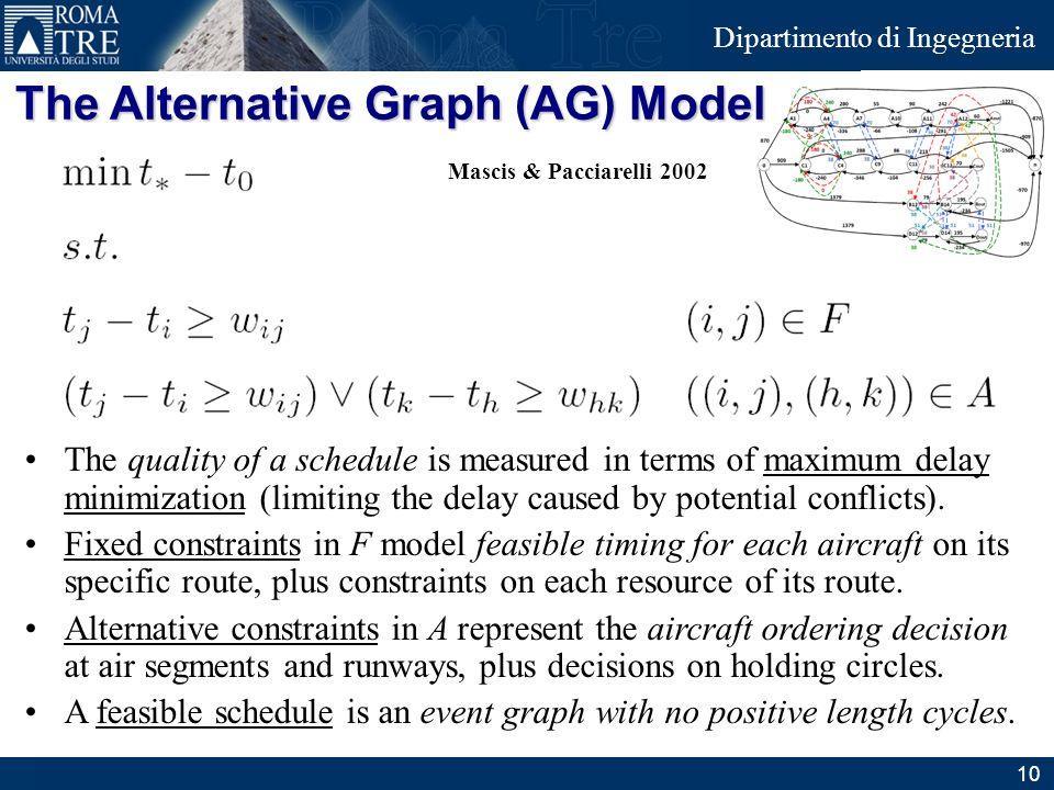 The Alternative Graph (AG) Model