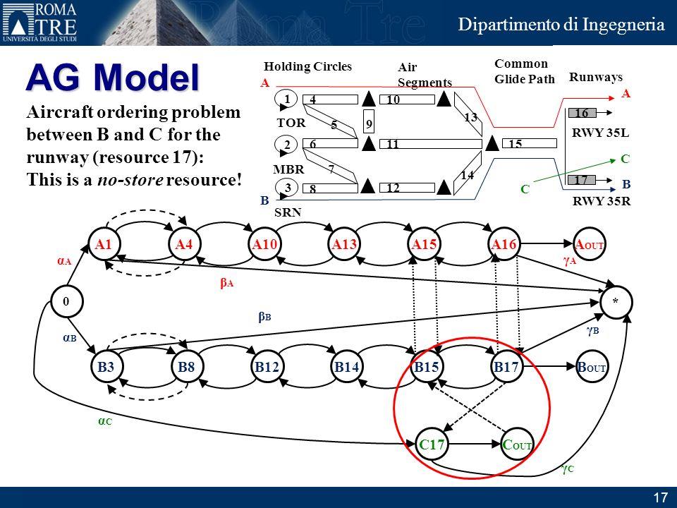 AG Model Holding Circles. Air. Segments. Common. Glide Path. Runways. A. A. 1. TOR.