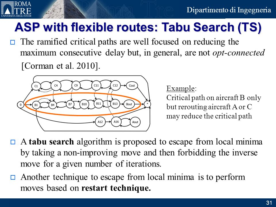 ASP with flexible routes: Tabu Search (TS)