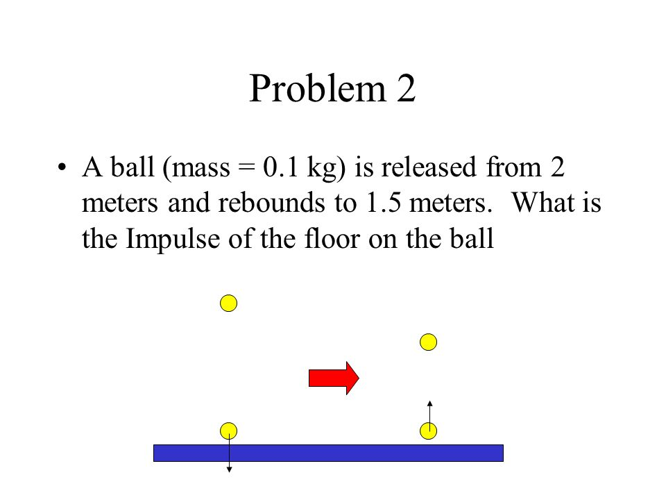 A Kg Ball Is Initially Traveling M S