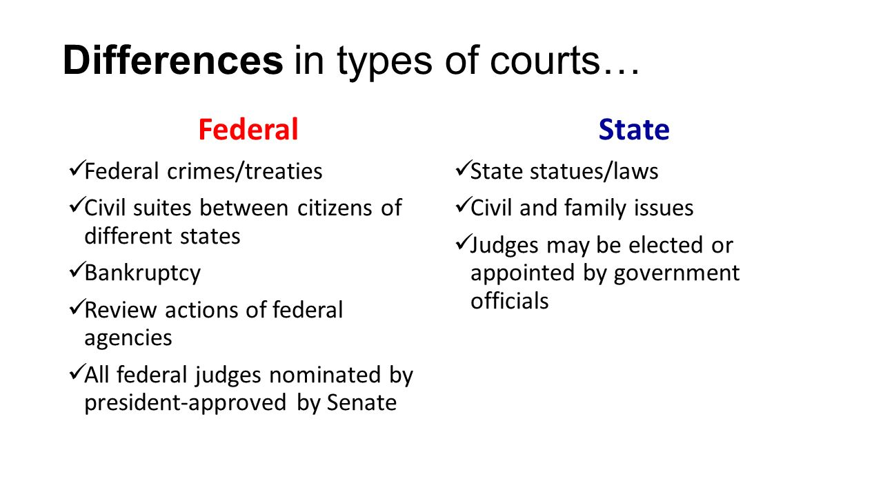 the differences and similarities between state and federal systems of government State & local government elections & voting powers not granted to the federal government are reserved for states and the people, which are divided between state and local governments.