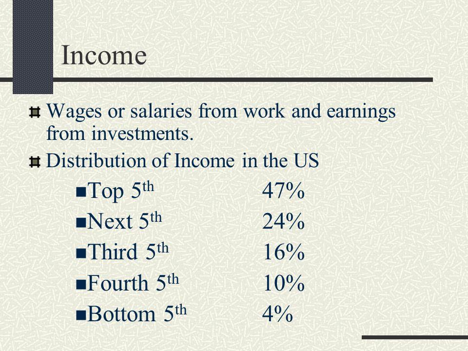 Income Top 5th 47% Next 5th 24% Third 5th 16% Fourth 5th 10%