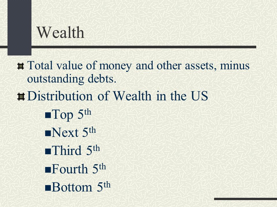 Wealth Distribution of Wealth in the US Top 5th Next 5th Third 5th