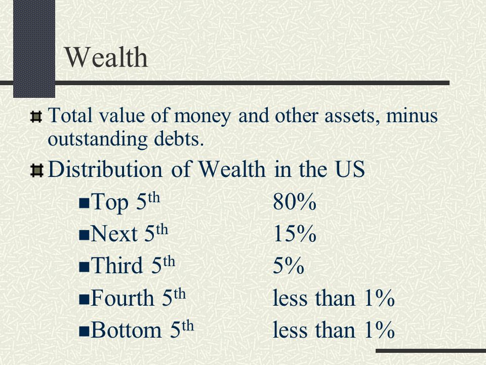Wealth Distribution of Wealth in the US Top 5th 80% Next 5th 15%