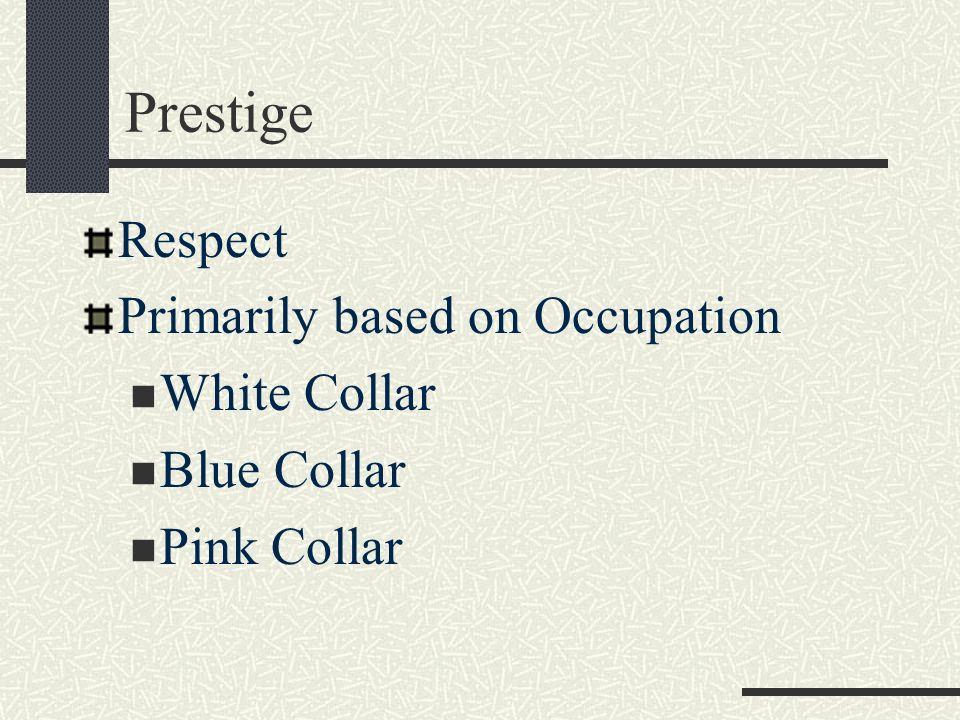 Prestige Respect Primarily based on Occupation White Collar