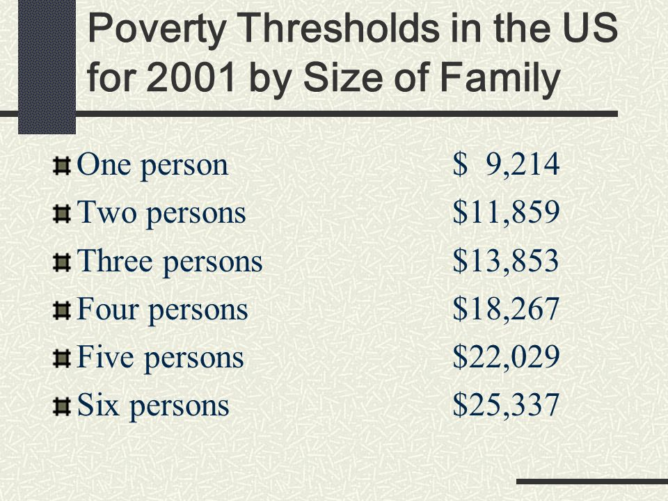 Poverty Thresholds in the US for 2001 by Size of Family
