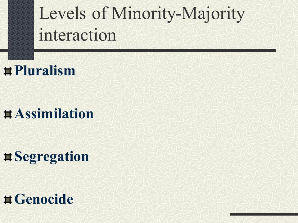 Levels of Minority-Majority interaction
