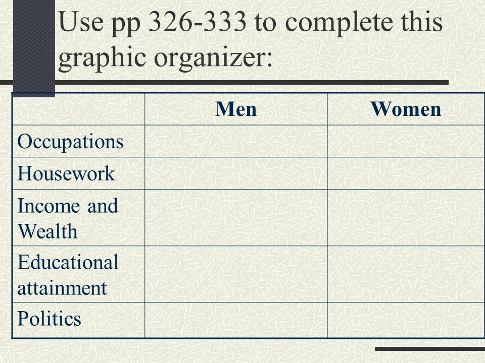 Use pp 326-333 to complete this graphic organizer: