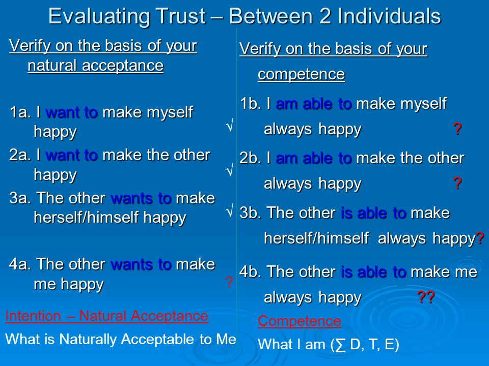 Evaluating Trust – Between 2 Individuals