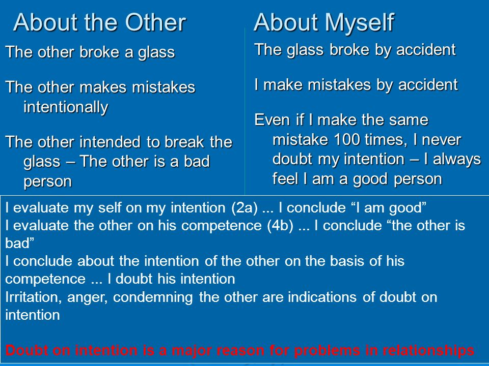 About the Other About Myself