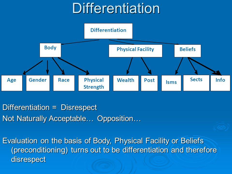Differentiation Differentiation = Disrespect