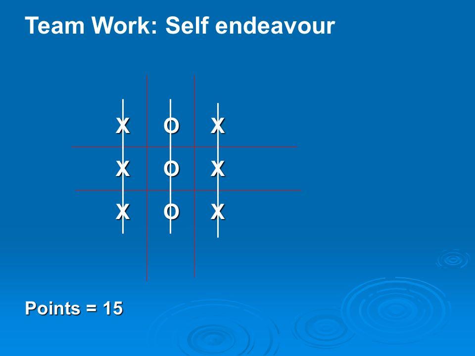 Team Work: Self endeavour
