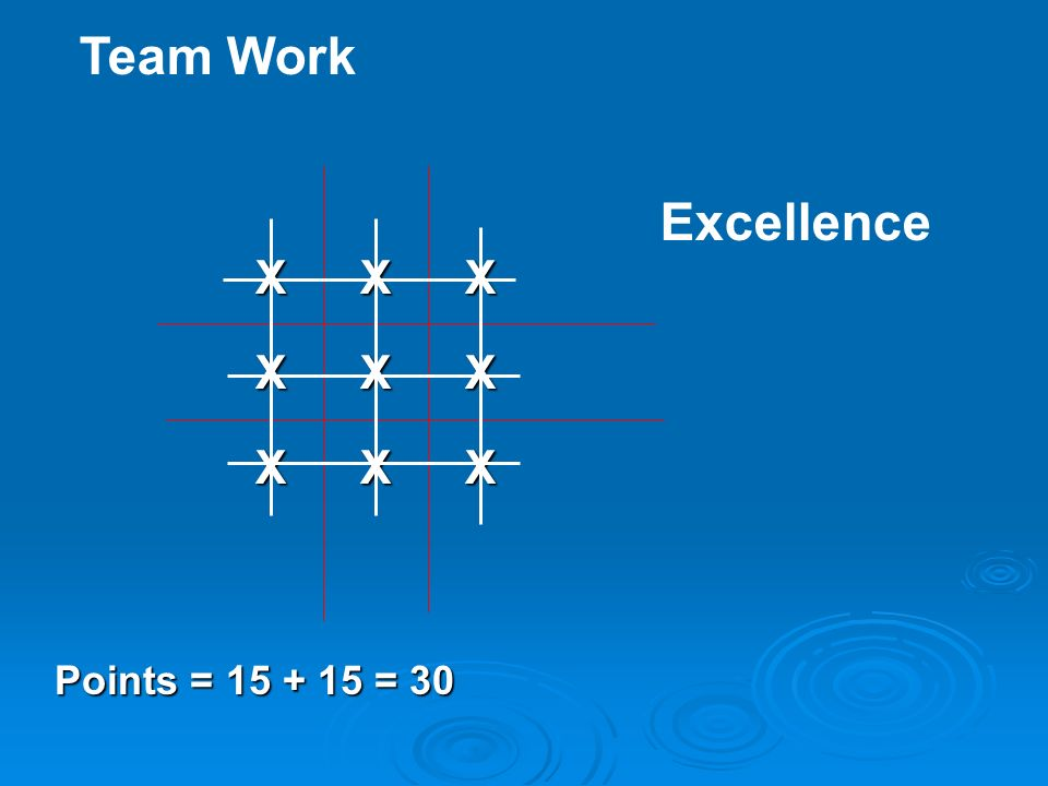 Team Work X X X Points = 15 + 15 = 30 Excellence