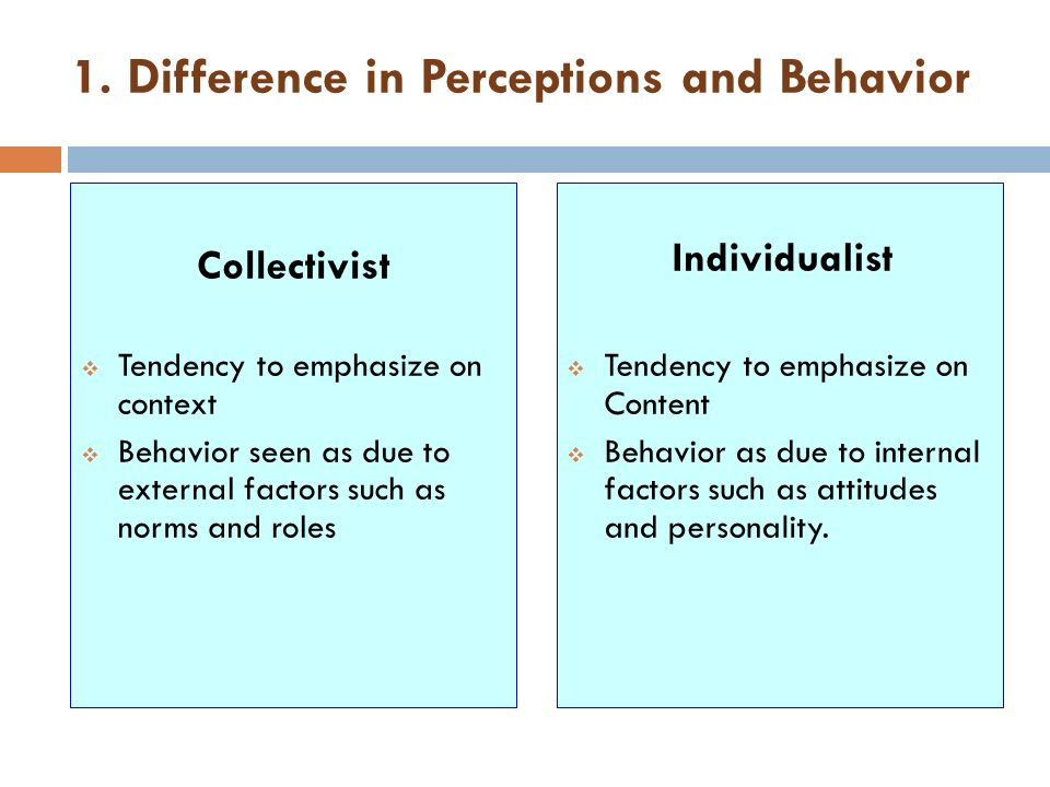 1. Difference in Perceptions and Behavior
