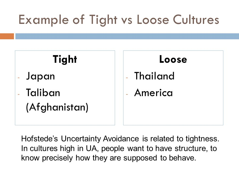 Example of Tight vs Loose Cultures